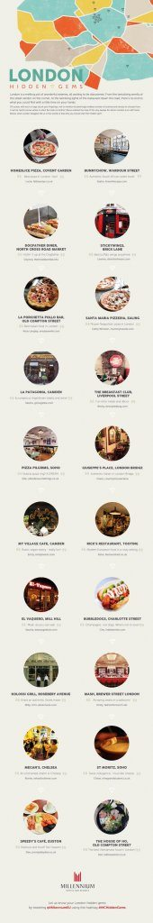 hidden foodie gems london infographic